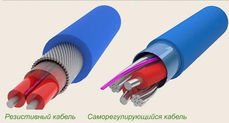 виды кабеля - саморегулирующийся и резисторный